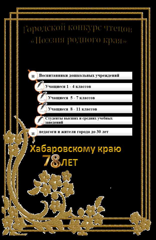 Конкурс чтецов статьи